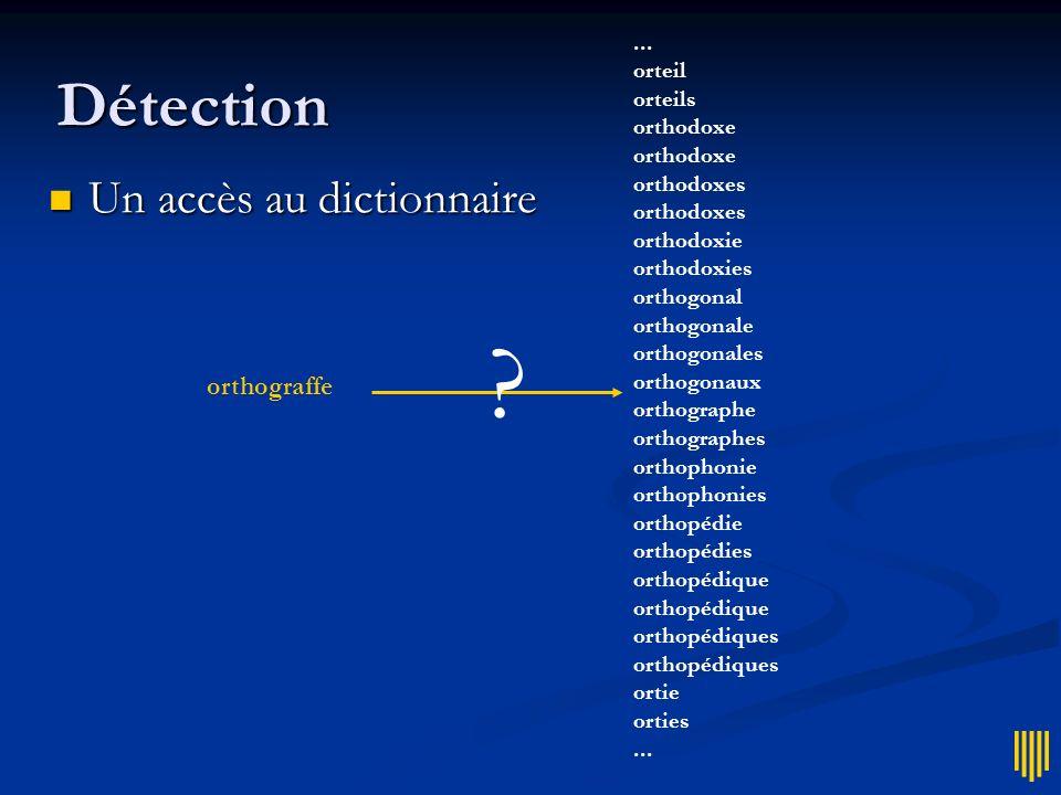Deux problèmes différents Détecter les erreurs Détecter les erreurs Souligner les mots erronés Souligner les mots erronés Fournir des corrections possibles Fournir des corrections possibles