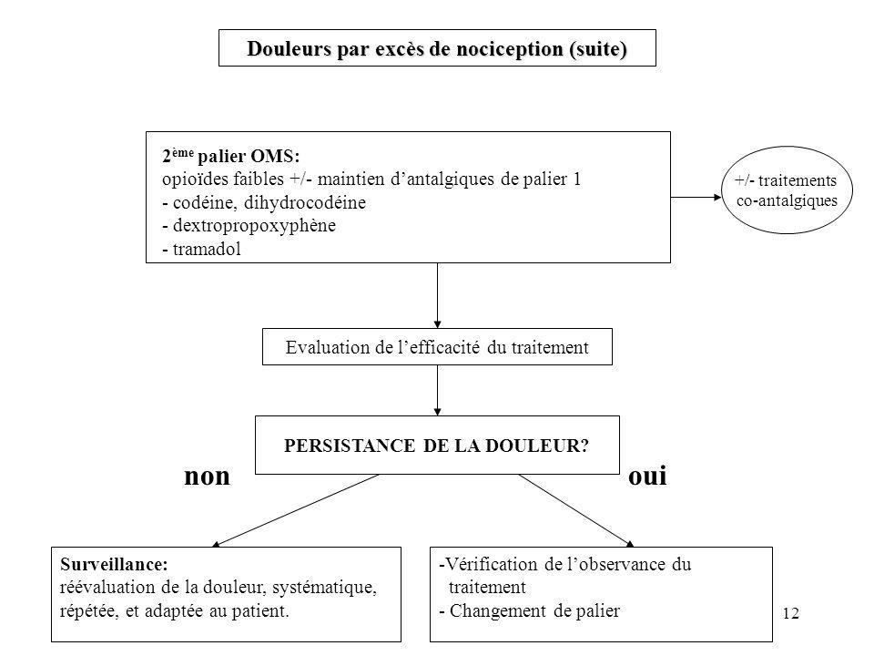 12 Douleurs par excès de nociception (suite) Evaluation de lefficacité du traitement +/- traitements co-antalgiques 2 ème palier OMS: opioïdes faibles +/- maintien dantalgiques de palier 1 - codéine, dihydrocodéine - dextropropoxyphène - tramadol Surveillance: réévaluation de la douleur, systématique, répétée, et adaptée au patient.