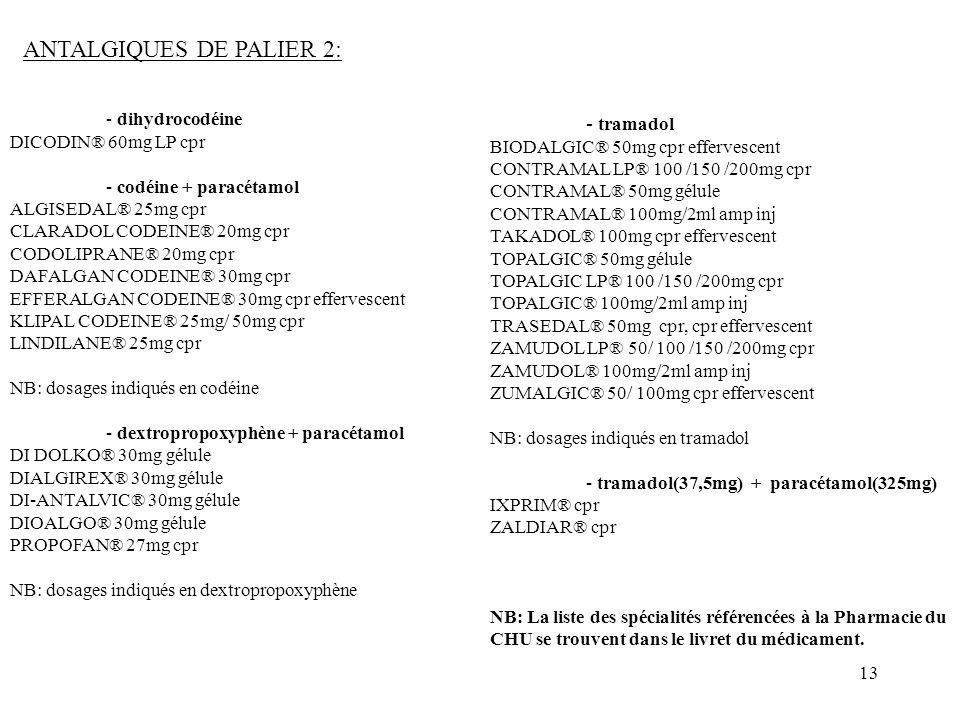 13 ANTALGIQUES DE PALIER 2: - dihydrocodéine DICODIN® 60mg LP cpr - codéine + paracétamol ALGISEDAL® 25mg cpr CLARADOL CODEINE® 20mg cpr CODOLIPRANE® 20mg cpr DAFALGAN CODEINE® 30mg cpr EFFERALGAN CODEINE® 30mg cpr effervescent KLIPAL CODEINE® 25mg/ 50mg cpr LINDILANE® 25mg cpr NB: dosages indiqués en codéine - dextropropoxyphène + paracétamol DI DOLKO® 30mg gélule DIALGIREX® 30mg gélule DI-ANTALVIC® 30mg gélule DIOALGO® 30mg gélule PROPOFAN® 27mg cpr NB: dosages indiqués en dextropropoxyphène - tramadol BIODALGIC® 50mg cpr effervescent CONTRAMAL LP® 100 /150 /200mg cpr CONTRAMAL® 50mg gélule CONTRAMAL® 100mg/2ml amp inj TAKADOL® 100mg cpr effervescent TOPALGIC® 50mg gélule TOPALGIC LP® 100 /150 /200mg cpr TOPALGIC® 100mg/2ml amp inj TRASEDAL® 50mg cpr, cpr effervescent ZAMUDOL LP® 50/ 100 /150 /200mg cpr ZAMUDOL® 100mg/2ml amp inj ZUMALGIC® 50/ 100mg cpr effervescent NB: dosages indiqués en tramadol - tramadol(37,5mg) + paracétamol(325mg) IXPRIM® cpr ZALDIAR® cpr NB: La liste des spécialités référencées à la Pharmacie du CHU se trouvent dans le livret du médicament.