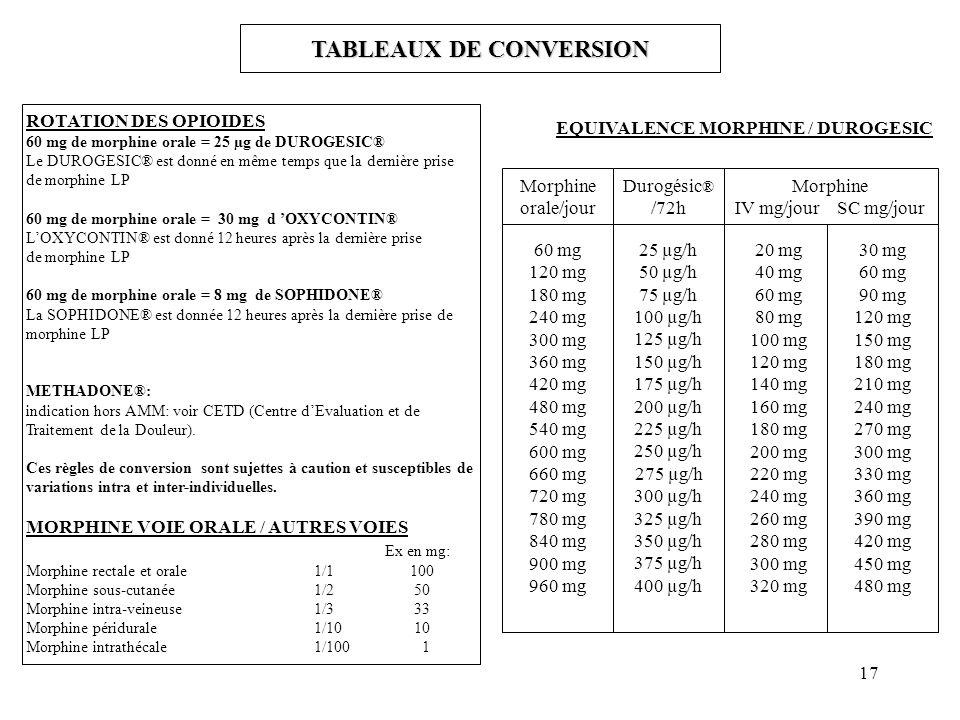 17 TABLEAUX DE CONVERSION ROTATION DES OPIOIDES 60 mg de morphine orale = 25 µg de DUROGESIC® Le DUROGESIC® est donné en même temps que la dernière prise de morphine LP 60 mg de morphine orale = 30 mg d OXYCONTIN® LOXYCONTIN® est donné 12 heures après la dernière prise de morphine LP 60 mg de morphine orale = 8 mg de SOPHIDONE® La SOPHIDONE® est donnée 12 heures après la dernière prise de morphine LP METHADONE®: indication hors AMM: voir CETD (Centre dEvaluation et de Traitement de la Douleur).