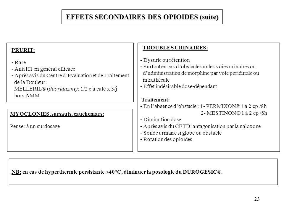 23 EFFETS SECONDAIRES DES OPIOIDES (suite ) PRURIT: - Rare - Anti H1 en général efficace - Après avis du Centre dEvaluation et de Traitement de la Douleur : MELLERIL® (thioridazine): 1/2 c à café x 3/j hors AMM TROUBLES URINAIRES: - Dysurie ou rétention - Surtout en cas dobstacle sur les voies urinaires ou dadministration de morphine par voie péridurale ou intrathécale - Effet indésirable dose-dépendant Traitement: - En labsence dobstacle : 1- PERMIXON® 1 à 2 cp /8h 2- MESTINON® 1 à 2 cp /8h - Diminution dose - Après avis du CETD: antagonisation par la naloxone - Sonde urinaire si globe ou obstacle - Rotation des opioïdes NB: en cas de hyperthermie persistante 40°C, diminuer la posologie du DUROGESIC®.
