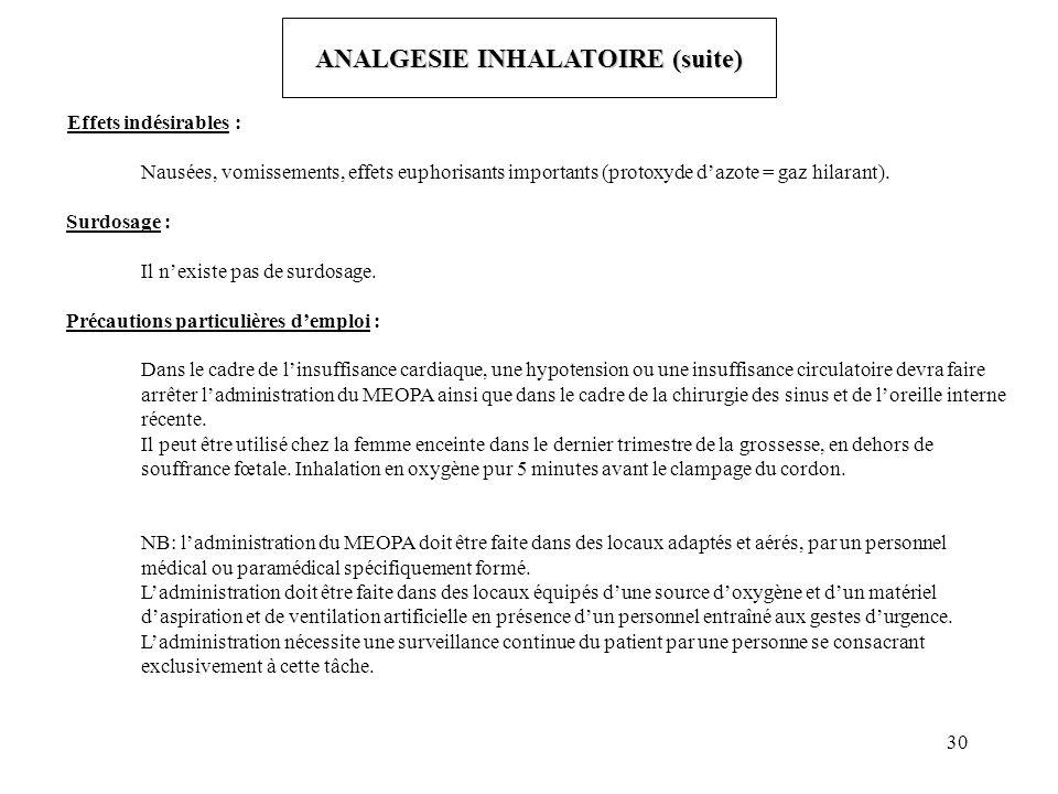 30 Effets indésirables : Nausées, vomissements, effets euphorisants importants (protoxyde dazote = gaz hilarant).