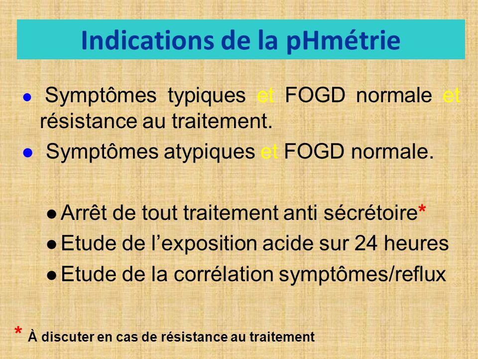 Indications de la pHmétrie Symptômes typiques et FOGD normale et résistance au traitement.