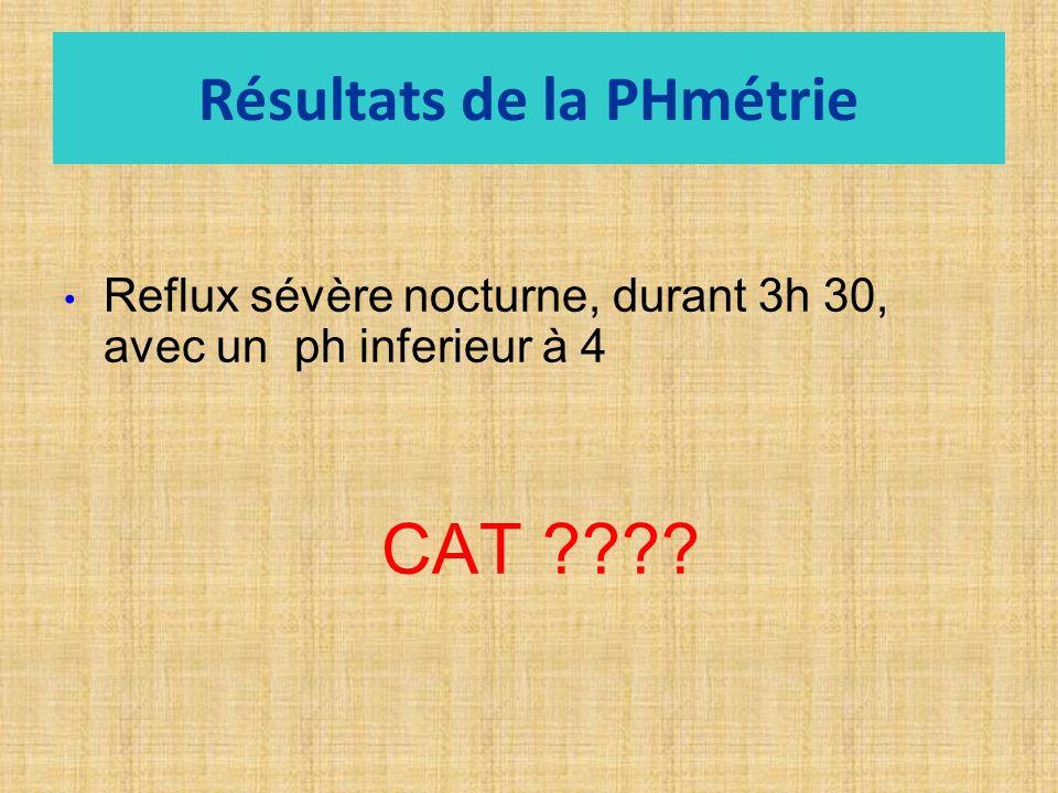 Résultats de la PHmétrie Reflux sévère nocturne, durant 3h 30, avec un ph inferieur à 4 CAT ????