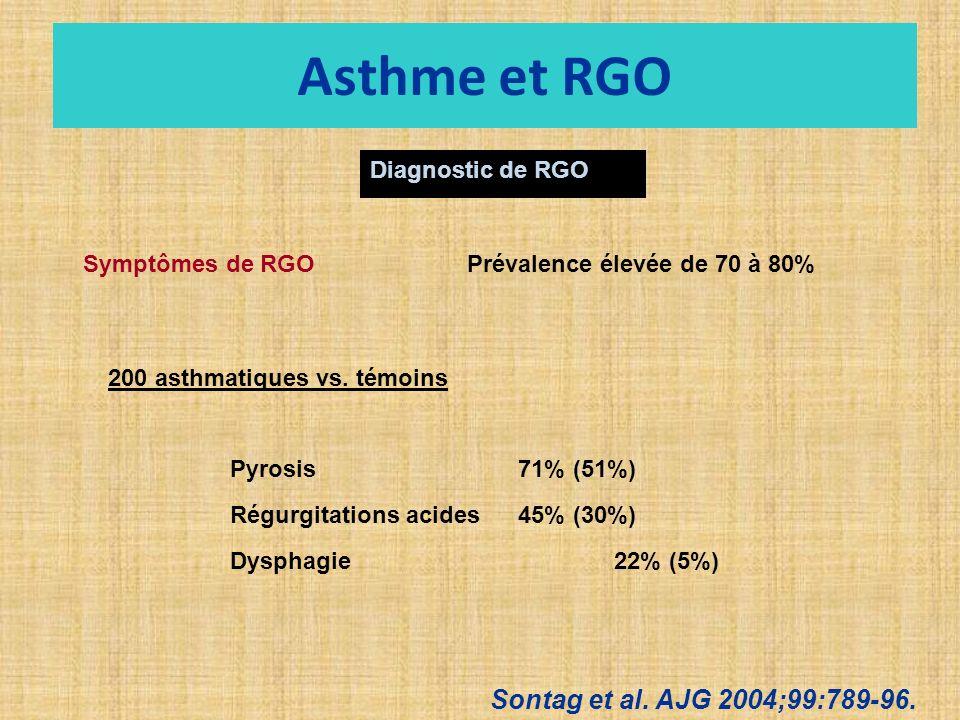 Diagnostic de RGO Symptômes de RGOPrévalence élevée de 70 à 80% Sontag et al.