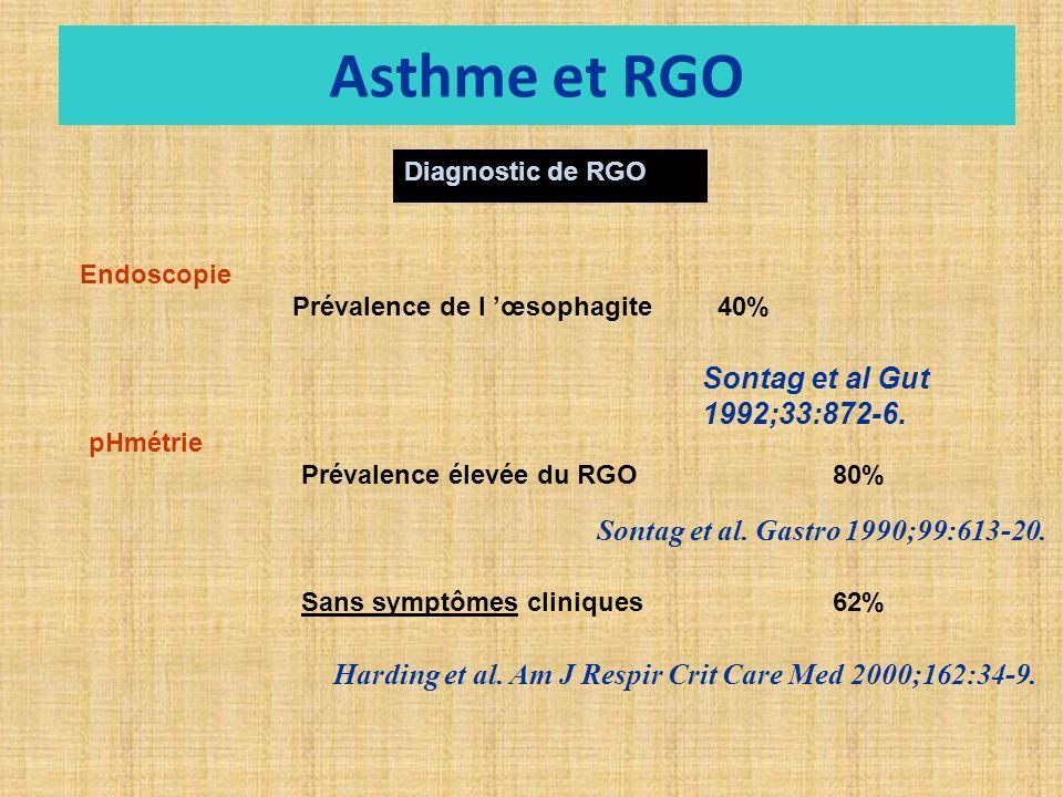 Endoscopie Prévalence de l œsophagite 40% Sontag et al Gut 1992;33:872-6.