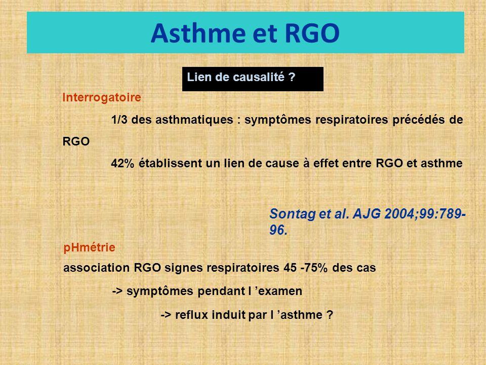 Interrogatoire 1/3 des asthmatiques : symptômes respiratoires précédés de RGO 42% établissent un lien de cause à effet entre RGO et asthme Sontag et al.