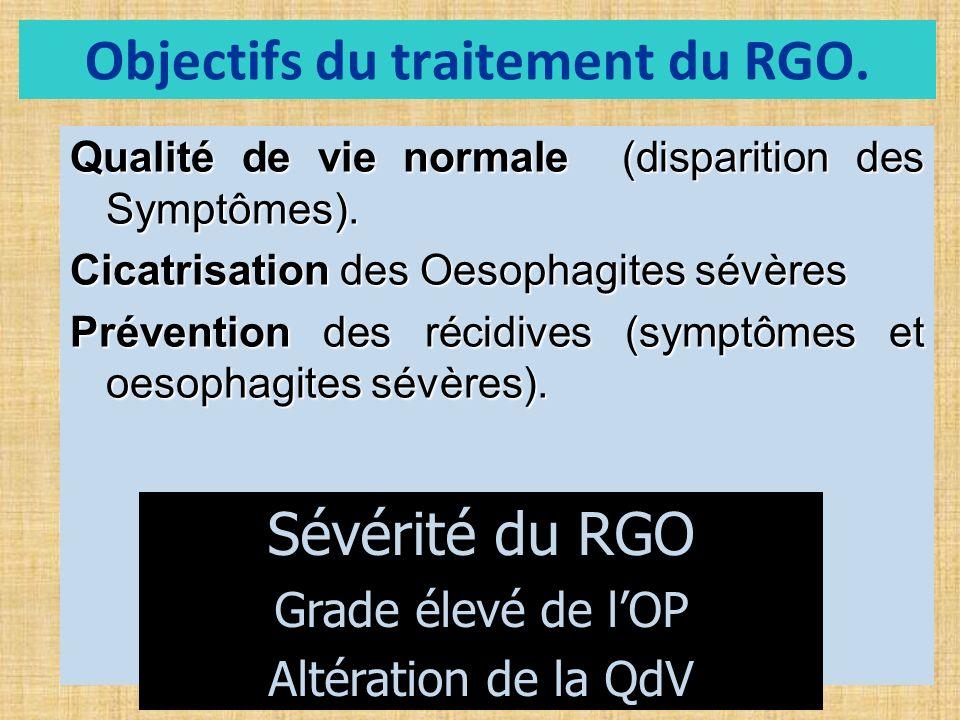 Objectifs du traitement du RGO.Qualité de vie normale (disparition des Symptômes).