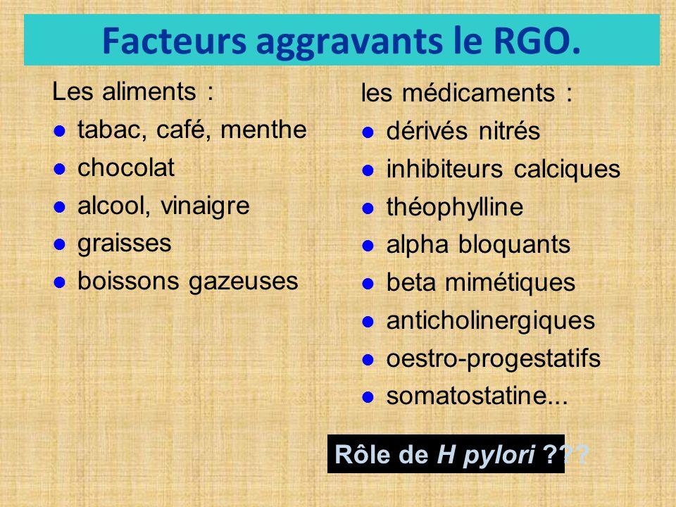 Facteurs aggravants le RGO.