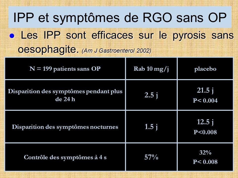 IPP et symptômes de RGO sans OP Les IPP sont efficaces sur le pyrosis sans oesophagite.
