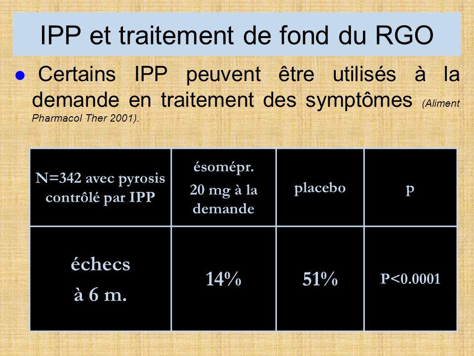 IPP et traitement de fond du RGO Certains IPP peuvent être utilisés à la demande en traitement des symptômes (Aliment Pharmacol Ther 2001).