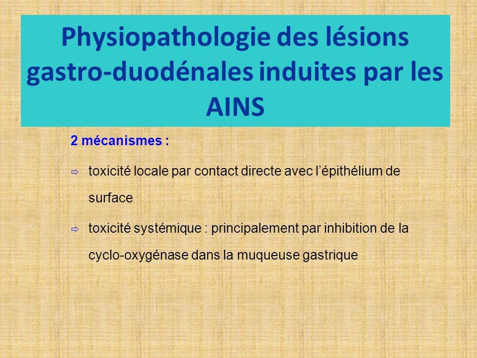 Physiopathologie des lésions gastro-duodénales induites par les AINS 2 mécanismes : toxicité locale par contact directe avec lépithélium de surface toxicité systémique : principalement par inhibition de la cyclo-oxygénase dans la muqueuse gastrique