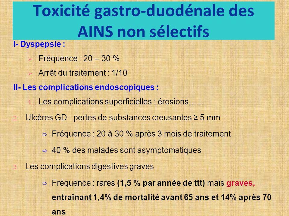 Toxicité gastro-duodénale des AINS non sélectifs I- Dyspepsie : Fréquence : 20 – 30 % Arrêt du traitement : 1/10 II- Les complications endoscopiques : 1.