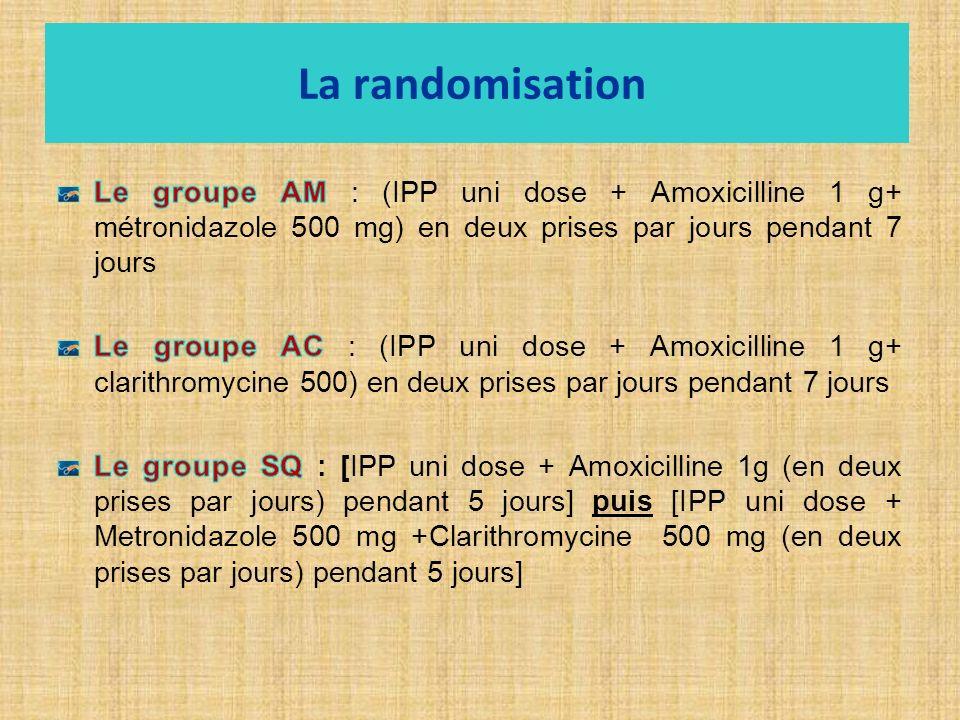 La randomisation