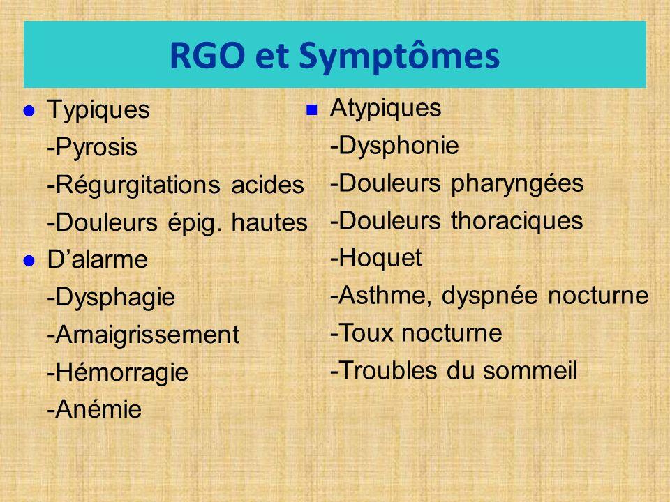 RGO et Symptômes Typiques -Pyrosis -Régurgitations acides -Douleurs épig.