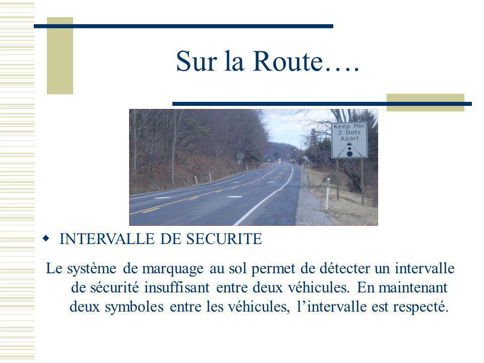 Sur la Route…. INTERVALLE DE SECURITE Le système de marquage au sol permet de détecter un intervalle de sécurité insuffisant entre deux véhicules. En