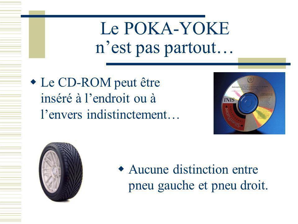 Le POKA-YOKE nest pas partout… Le CD-ROM peut être inséré à lendroit ou à lenvers indistinctement… Aucune distinction entre pneu gauche et pneu droit.