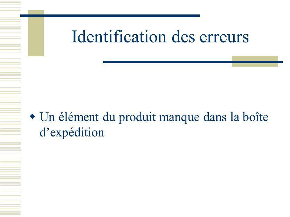 Identification des erreurs Un élément du produit manque dans la boîte dexpédition