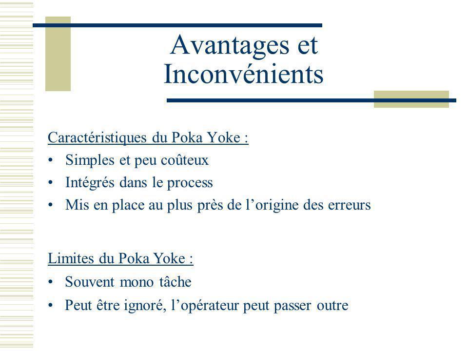 Avantages et Inconvénients Caractéristiques du Poka Yoke : Simples et peu coûteux Intégrés dans le process Mis en place au plus près de lorigine des e