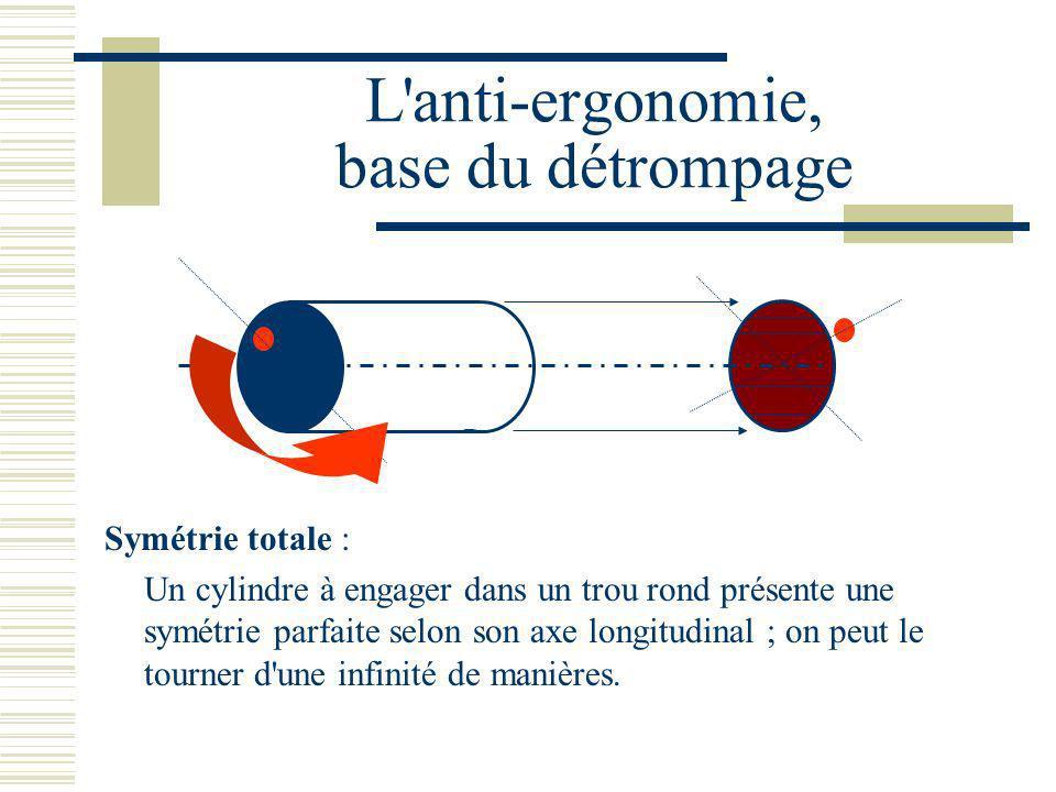L'anti-ergonomie, base du détrompage Symétrie totale : Un cylindre à engager dans un trou rond présente une symétrie parfaite selon son axe longitudin