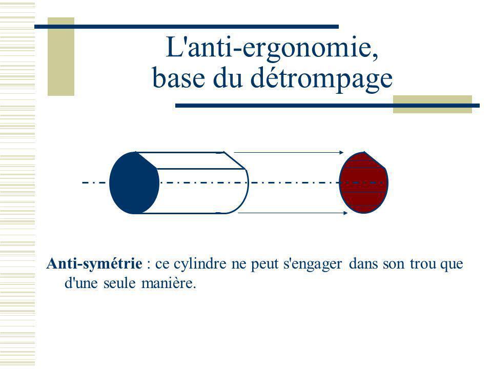 L'anti-ergonomie, base du détrompage Anti-symétrie : ce cylindre ne peut s'engager dans son trou que d'une seule manière.