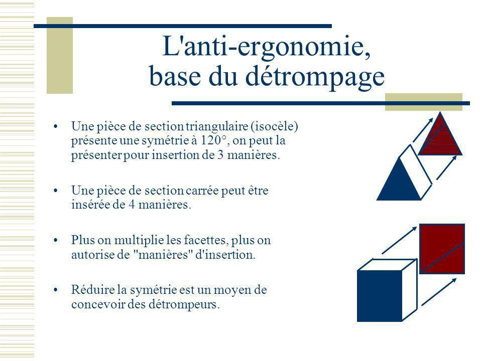 L'anti-ergonomie, base du détrompage Une pièce de section triangulaire (isocèle) présente une symétrie à 120°, on peut la présenter pour insertion de