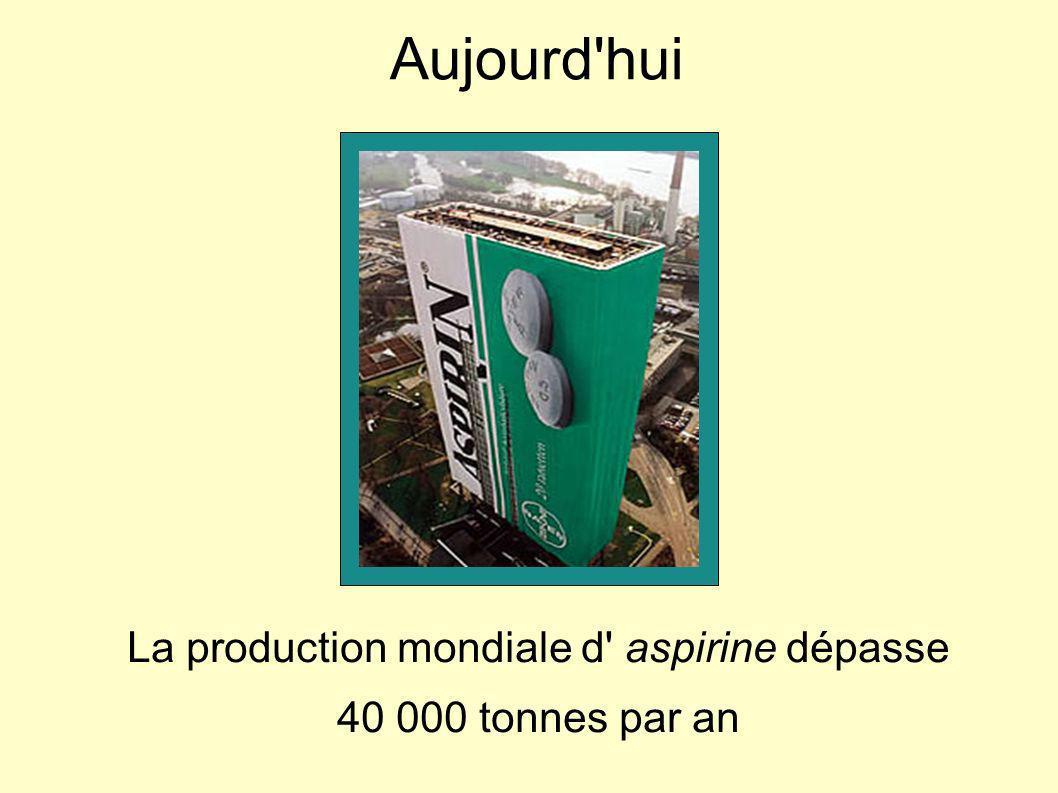 Aujourd'hui La production mondiale d' aspirine dépasse 40 000 tonnes par an