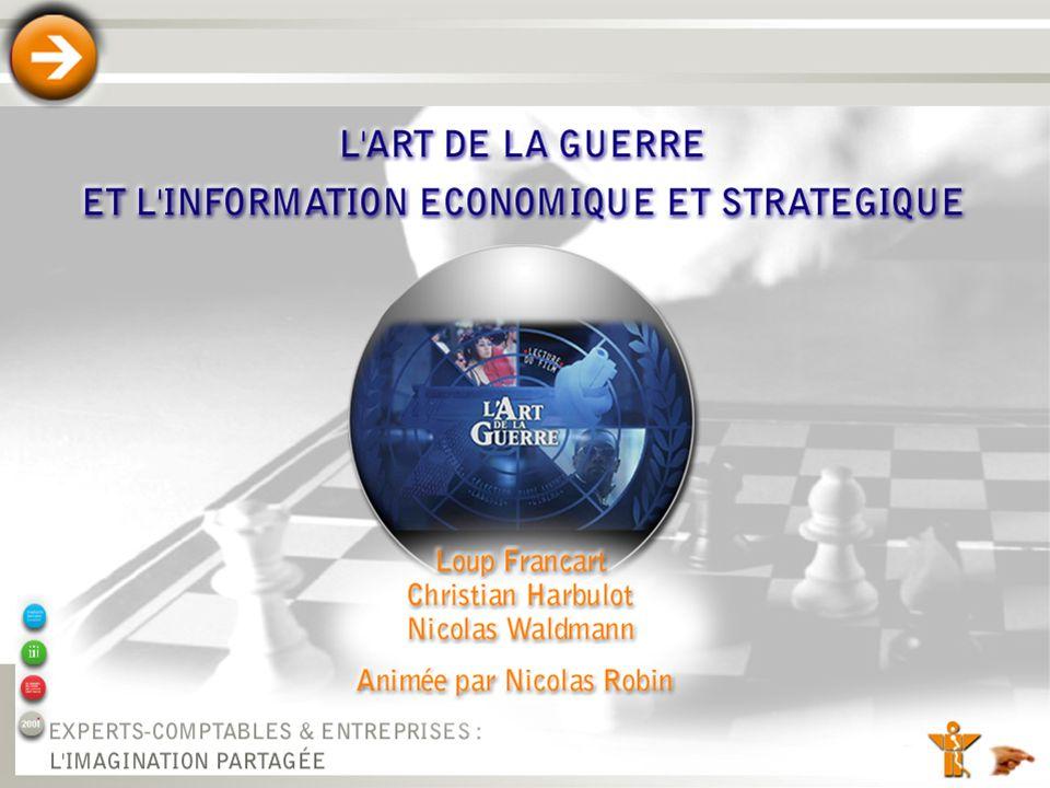 COMPOSANTS DU SYSTÈME DE REPRÉSENTATION Daprès J-Y Prax, Manager la connaissance dans lentreprise, INSEP Editions, Paris, 1997, p.