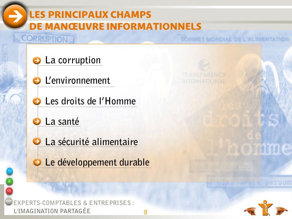 LES PRINCIPAUX CHAMPS DE MANŒUVRE INFORMATIONNELS La corruption Lenvironnement Les droits de lHomme La santé La sécurité alimentaire Le développement