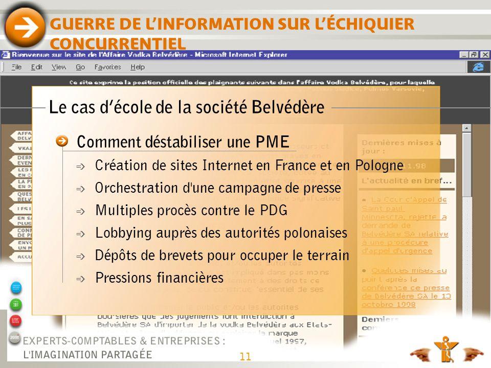 GUERRE DE LINFORMATION SUR LÉCHIQUIER CONCURRENTIEL Le cas décole de la société Belvédère Comment déstabiliser une PME é Création de sites Internet en