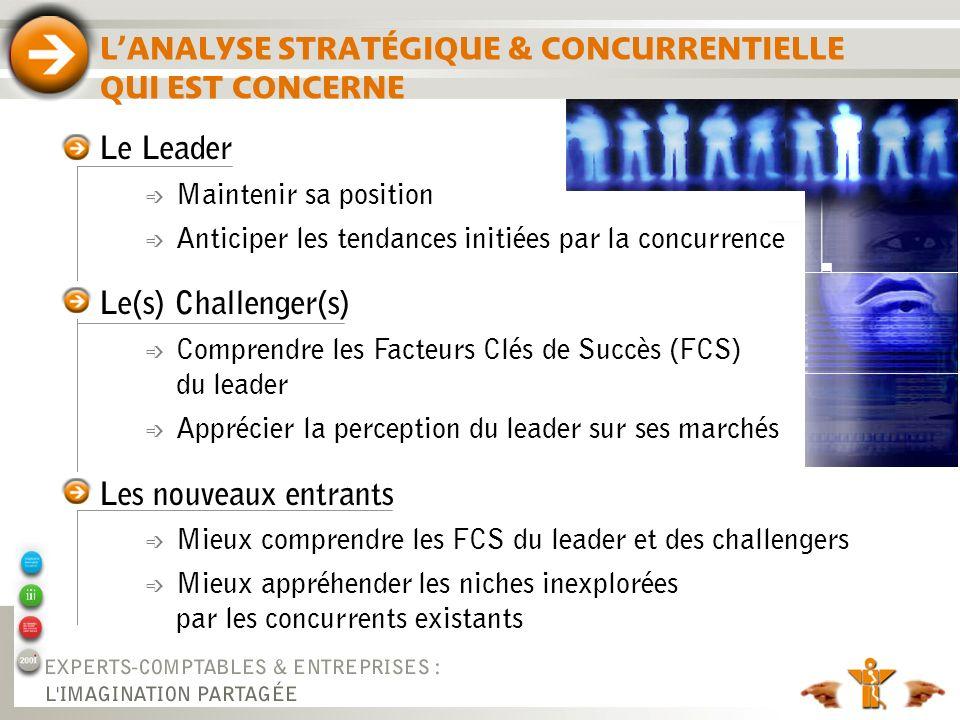LANALYSE STRATÉGIQUE & CONCURRENTIELLE QUI EST CONCERNE Le Leader é Maintenir sa position é Anticiper les tendances initiées par la concurrence Le(s)