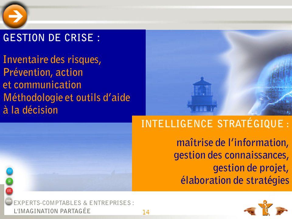 GESTION DE CRISE : Inventaire des risques, Prévention, action et communication Méthodologie et outils daide à la décision INTELLIGENCE STRATÉGIQUE : m