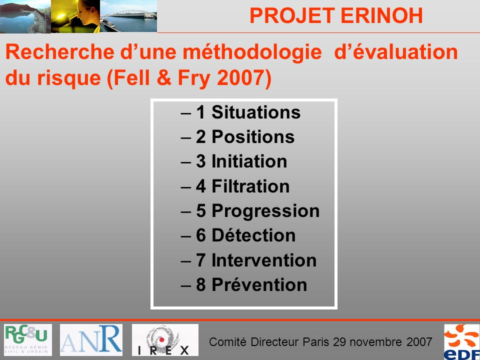 PROJET ERINOH Comité Directeur Paris 29 novembre 2007 Recherche dune méthodologie dévaluation du risque (Fell & Fry 2007) –1 Situations –2 Positions –
