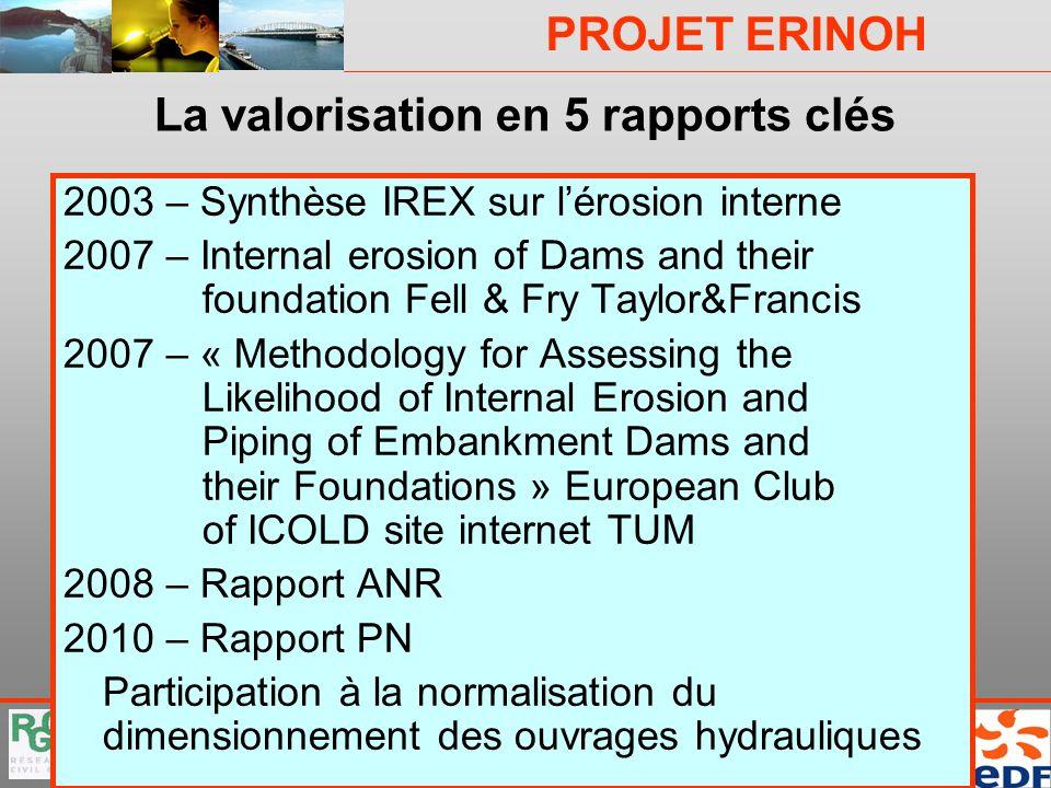 PROJET ERINOH Comité Directeur Paris 29 novembre 2007 La valorisation en 5 rapports clés 2003 – Synthèse IREX sur lérosion interne 2007 – Internal ero