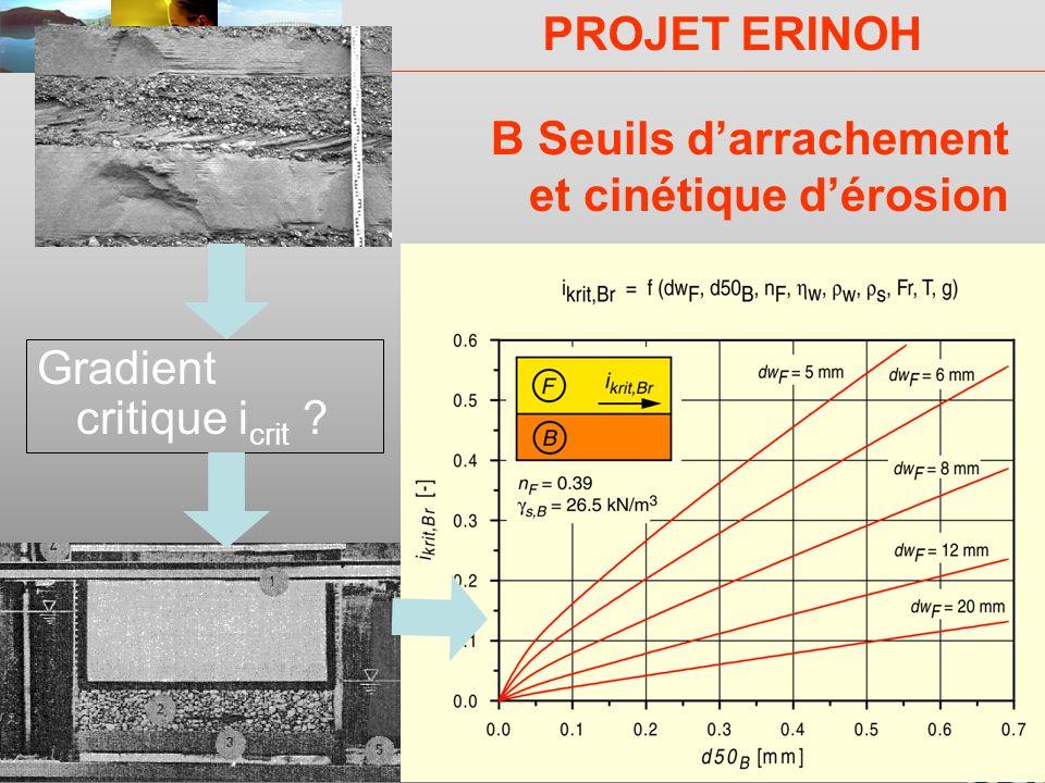 PROJET ERINOH Comité Directeur Paris 29 novembre 2007 B Seuils darrachement et cinétique dérosion Gradient critique i crit ?