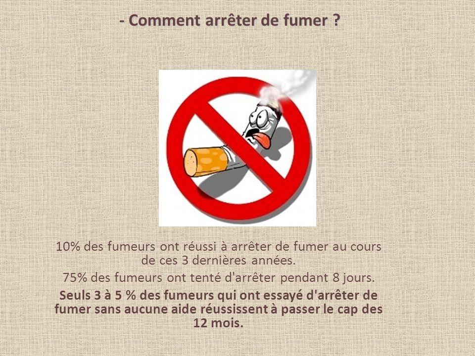 - Comment arrêter de fumer ? 10% des fumeurs ont réussi à arrêter de fumer au cours de ces 3 dernières années. 75% des fumeurs ont tenté d'arrêter pen