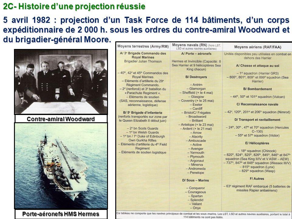 2C- Histoire dune projection réussie 5 avril 1982 : projection dun Task Force de 114 bâtiments, dun corps expéditionnaire de 2 000 h. sous les ordres