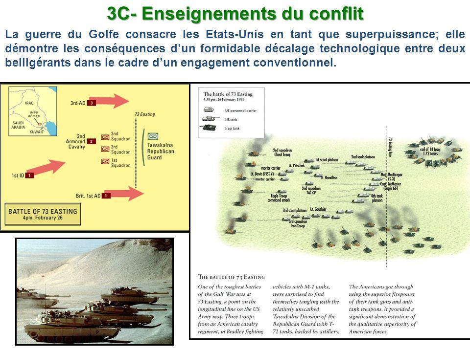 3C- Enseignements du conflit La guerre du Golfe consacre les Etats-Unis en tant que superpuissance; elle démontre les conséquences dun formidable déca