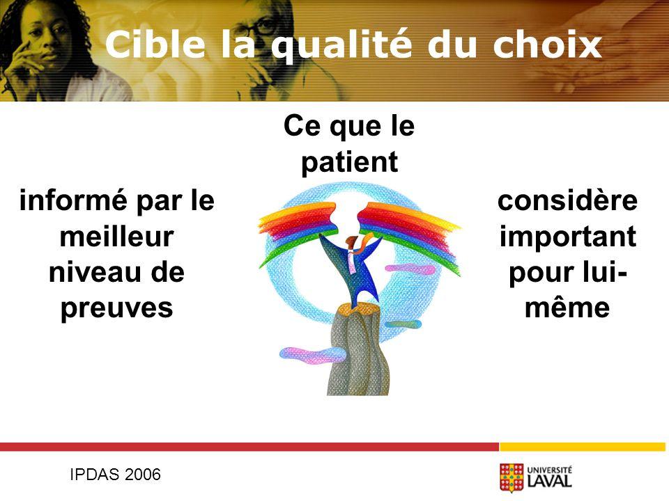 considère important pour lui- même IPDAS 2006 Cible la qualité du choix informé par le meilleur niveau de preuves Ce que le patient