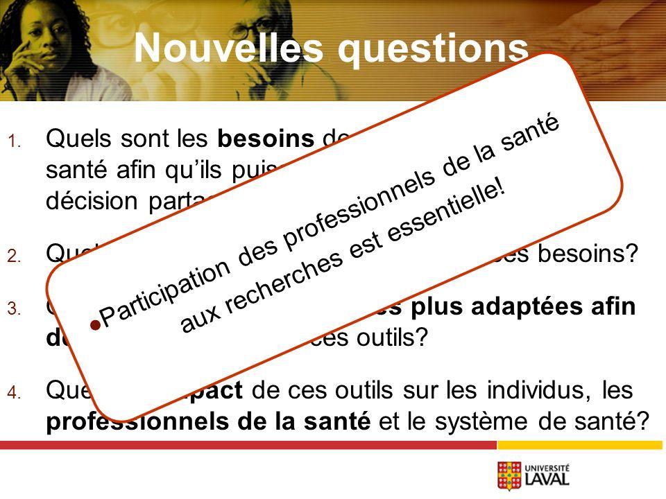 Nouvelles questions 1.