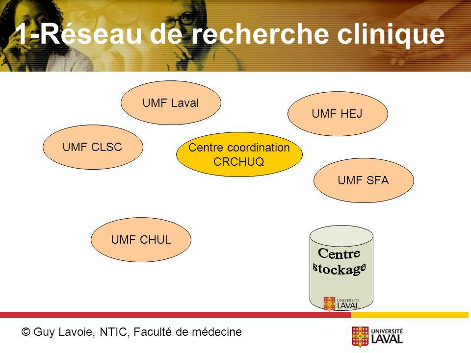 UMF HEJ UMF SFA UMF Laval UMF CHUL UMF CLSC Centre coordination CRCHUQ © Guy Lavoie, NTIC, Faculté de médecine 1-Réseau de recherche clinique