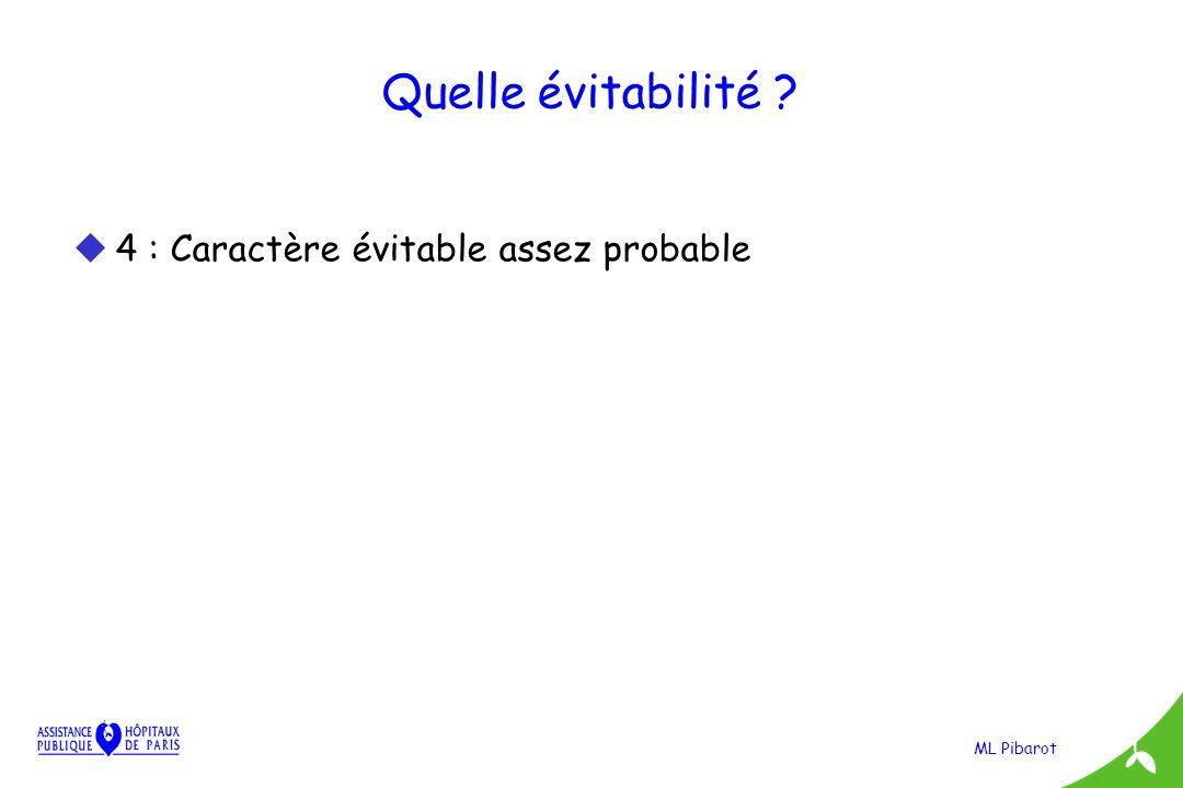 ML Pibarot Quelle évitabilité ? u4 : Caractère évitable assez probable