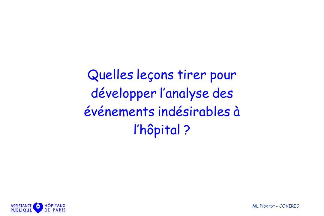 ML Pibarot - COVIRIS Quelles leçons tirer pour développer lanalyse des événements indésirables à lhôpital ?