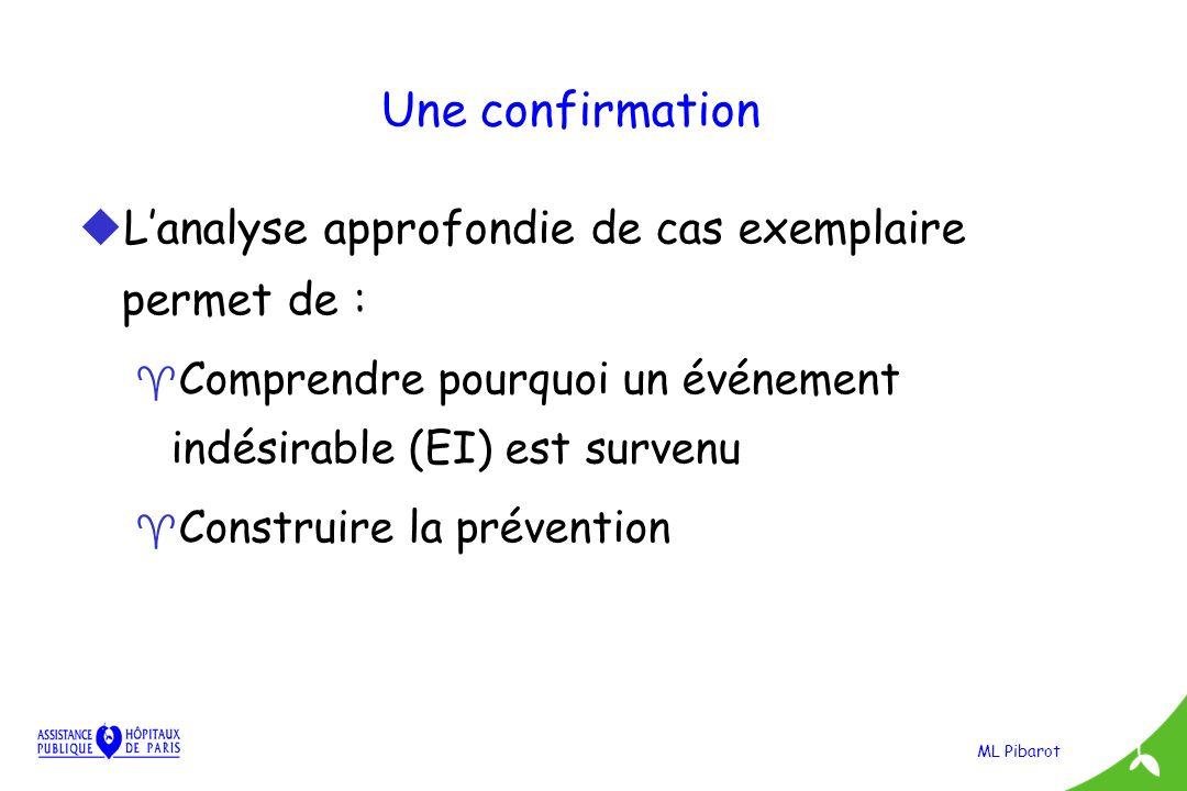 ML Pibarot Une confirmation uLanalyse approfondie de cas exemplaire permet de : ^ Comprendre pourquoi un événement indésirable (EI) est survenu ^ Cons
