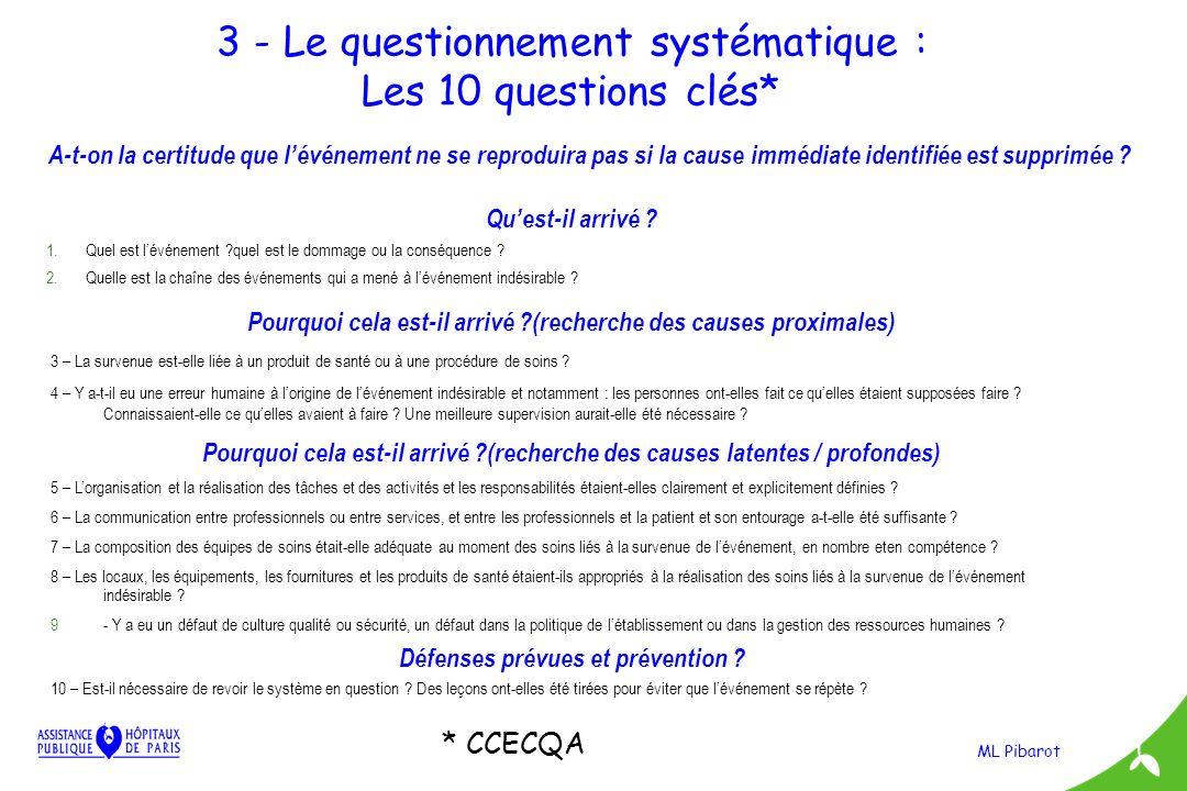 ML Pibarot 3 - Le questionnement systématique : Les 10 questions clés* A-t-on la certitude que lévénement ne se reproduira pas si la cause immédiate i