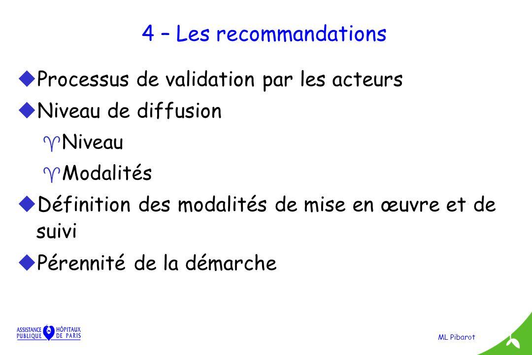 ML Pibarot 4 – Les recommandations uProcessus de validation par les acteurs uNiveau de diffusion ^ Niveau ^ Modalités uDéfinition des modalités de mis