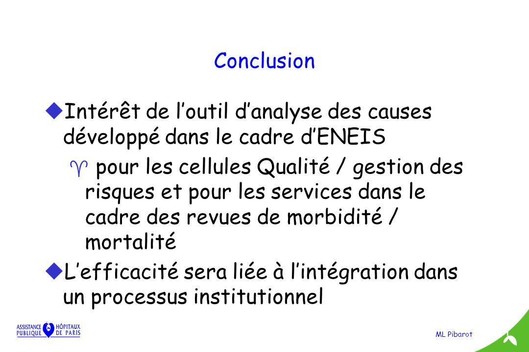 ML Pibarot Conclusion uIntérêt de loutil danalyse des causes développé dans le cadre dENEIS ^ pour les cellules Qualité / gestion des risques et pour