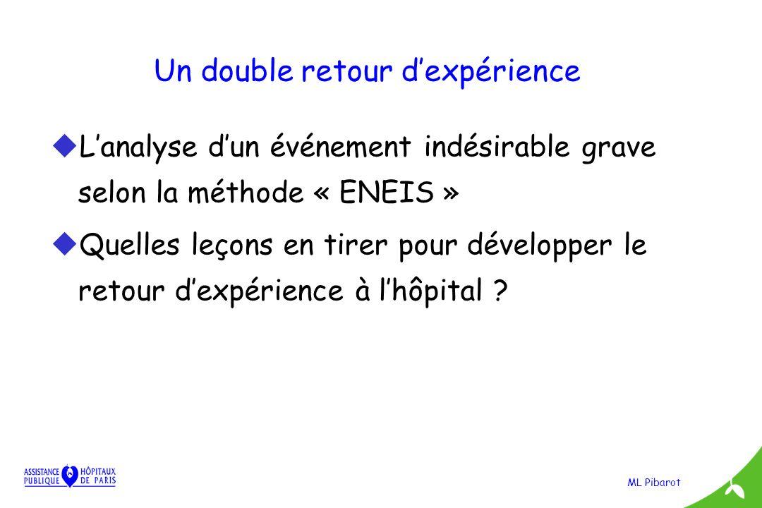 ML Pibarot Un double retour dexpérience uLanalyse dun événement indésirable grave selon la méthode « ENEIS » uQuelles leçons en tirer pour développer