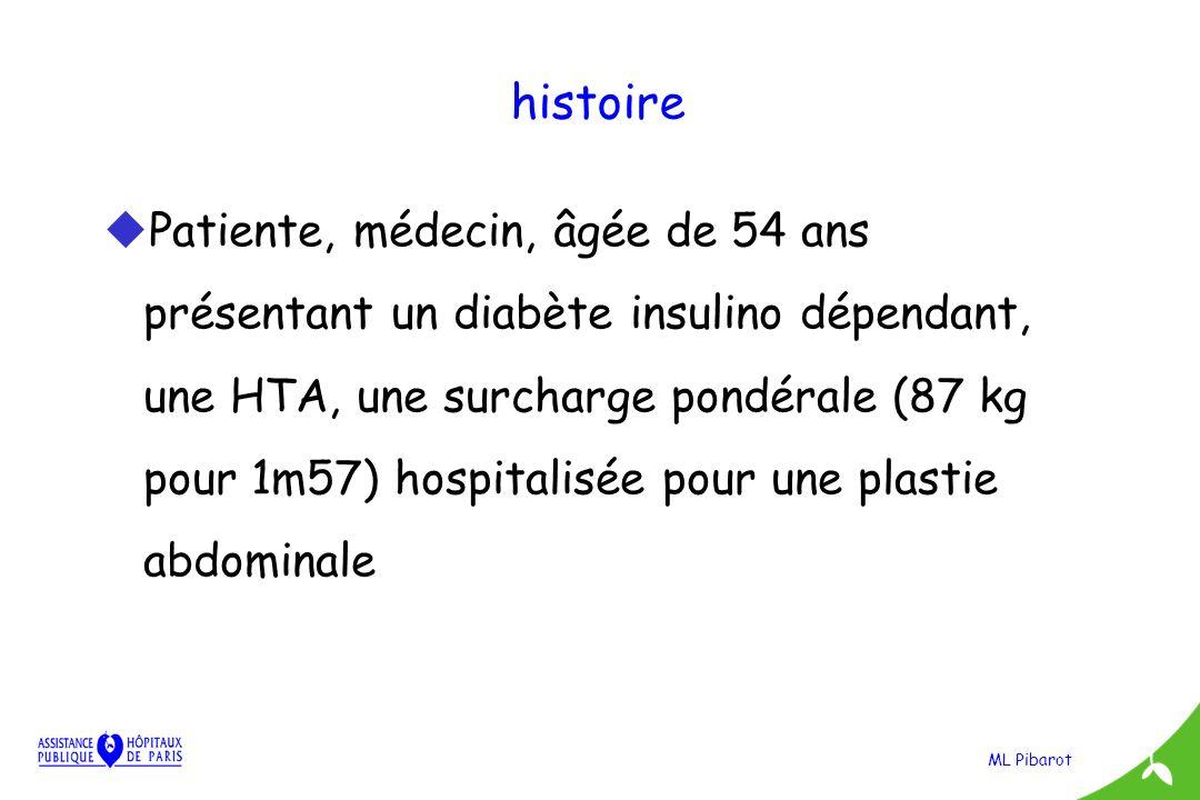 ML Pibarot histoire u Patiente, médecin, âgée de 54 ans présentant un diabète insulino dépendant, une HTA, une surcharge pondérale (87 kg pour 1m57) h