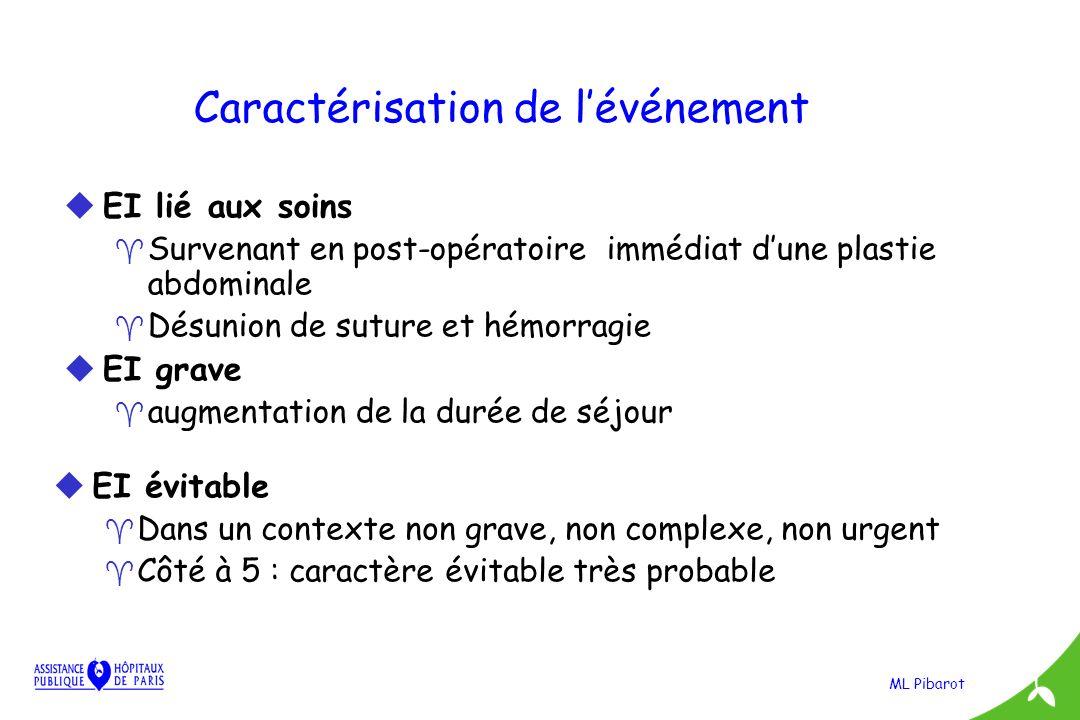 ML Pibarot Caractérisation de lévénement uEI lié aux soins ^ Survenant en post-opératoire immédiat dune plastie abdominale ^ Désunion de suture et hém